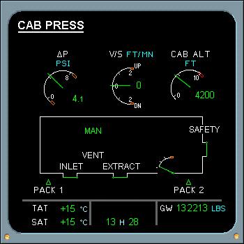 ECAM-manual-vs-cab-press