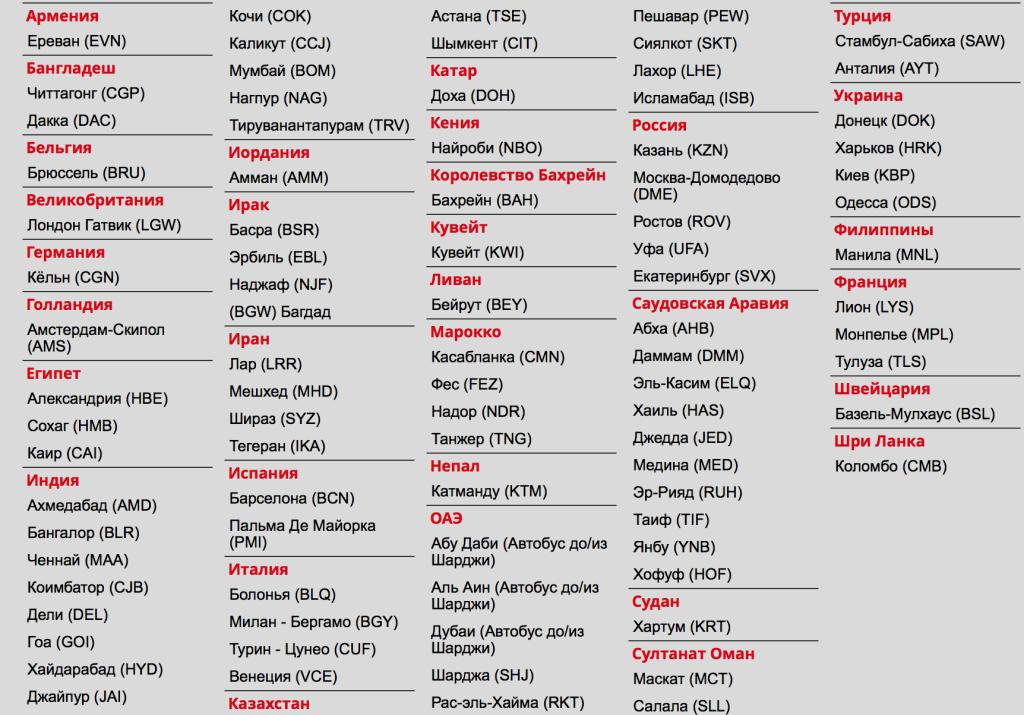 Список направлений полетов Air Arabia