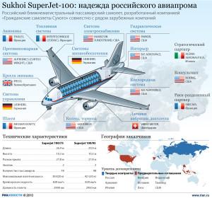 SSJ-100 - надежда российского авиапрома, однако уязвимая для санкций.