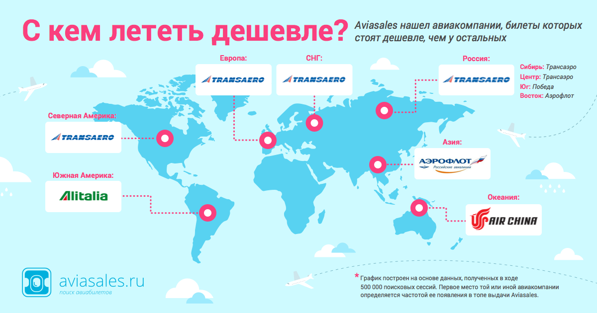 Купить авиабилет из санкт петербурга пулково в архангельск
